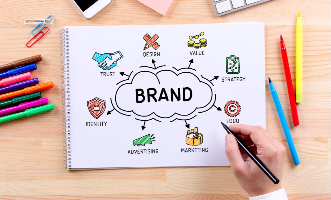 branding_overview_371705137